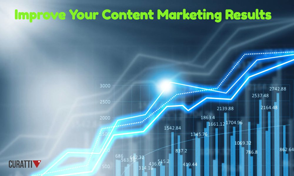 Improve Your Content Marketing Results