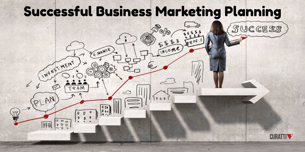 The 9 Elements In a Successful Business Marketing Plan