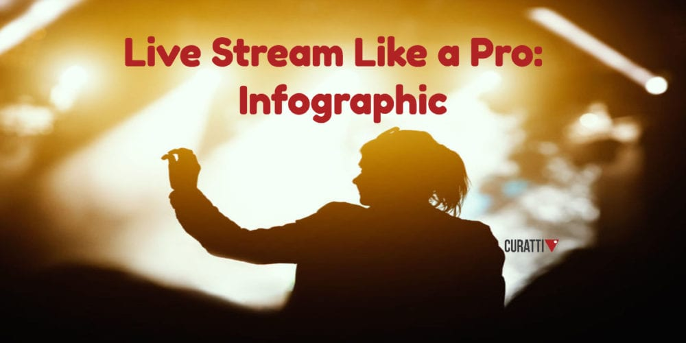 Live Stream Like a Pro: Infographic