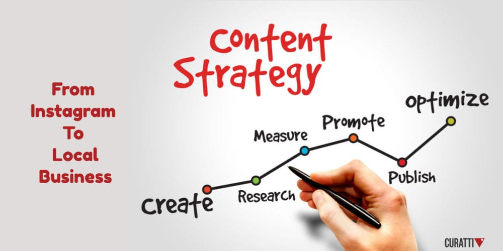 Essential Aspects Of Content Marketing