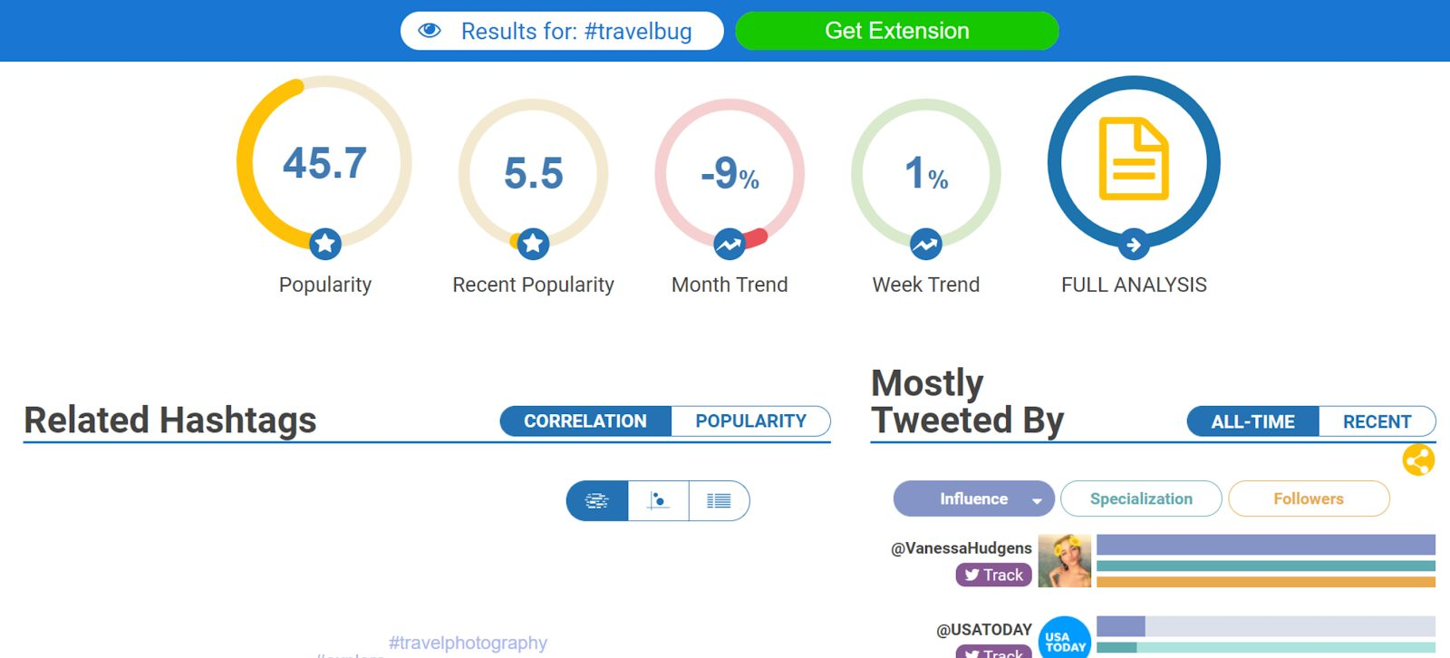 How to Use Hashtag Tracking to Optimize Your Social Media Content