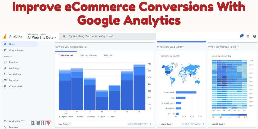 Improve eCommerce Conversions With Google Analytics